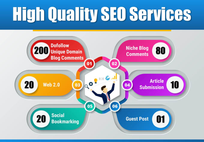 Quality SEO: Cost and Worth